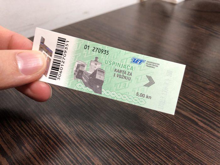 世界一短いケーブルカー「ウスピニャチャ」のチケット