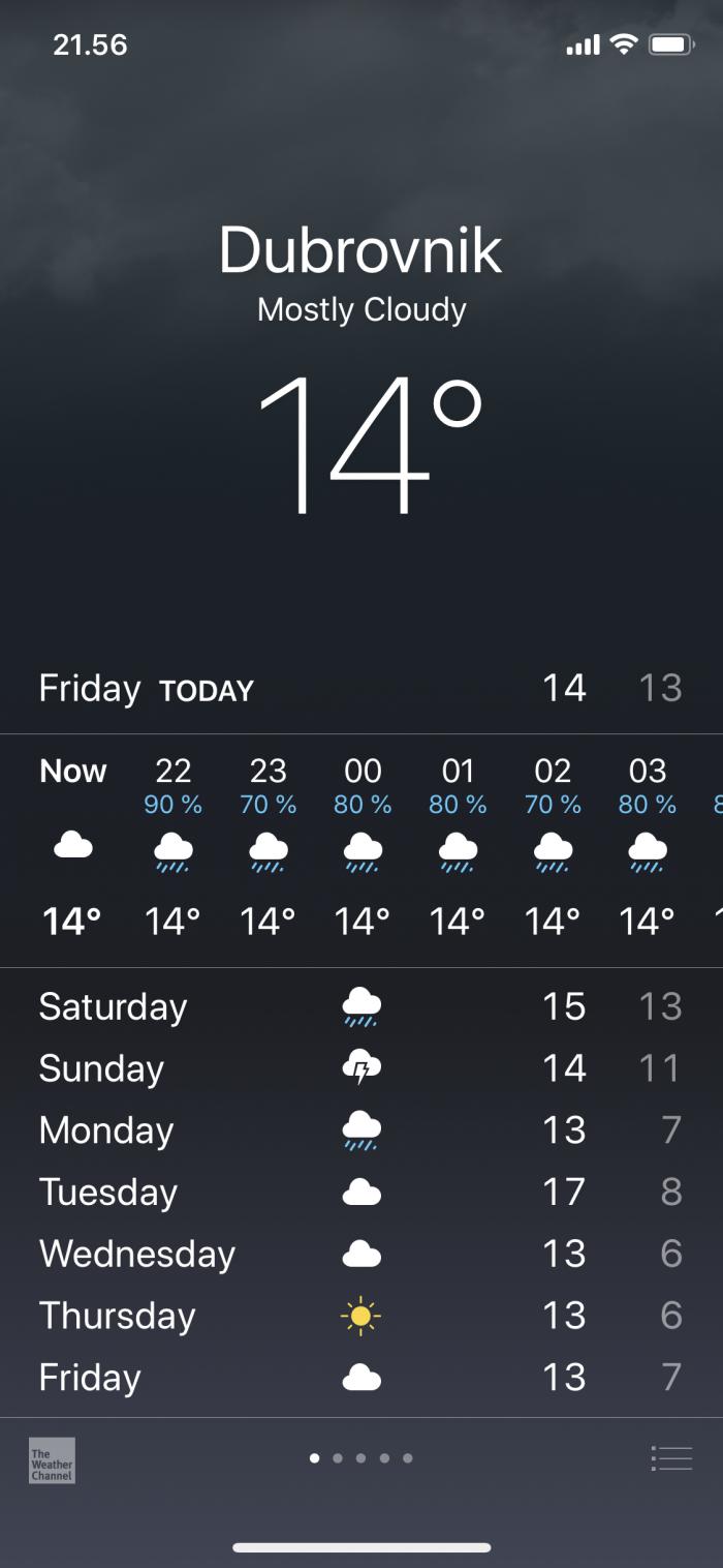 ずーっと雨。