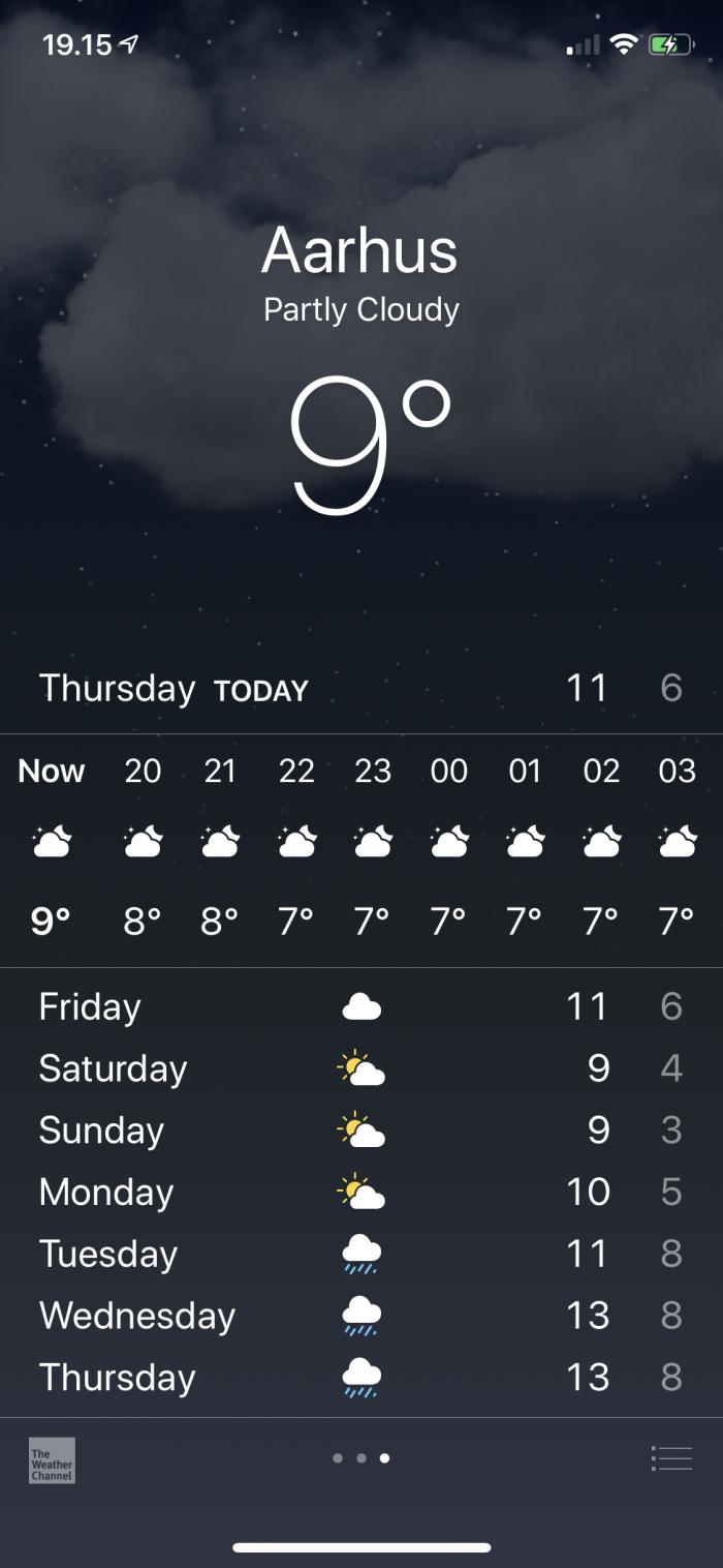 デンマークの気温